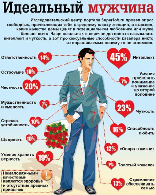 test-seksualnosti-dlya-muzhchin